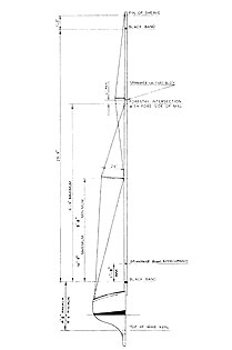 XOD Cross Section